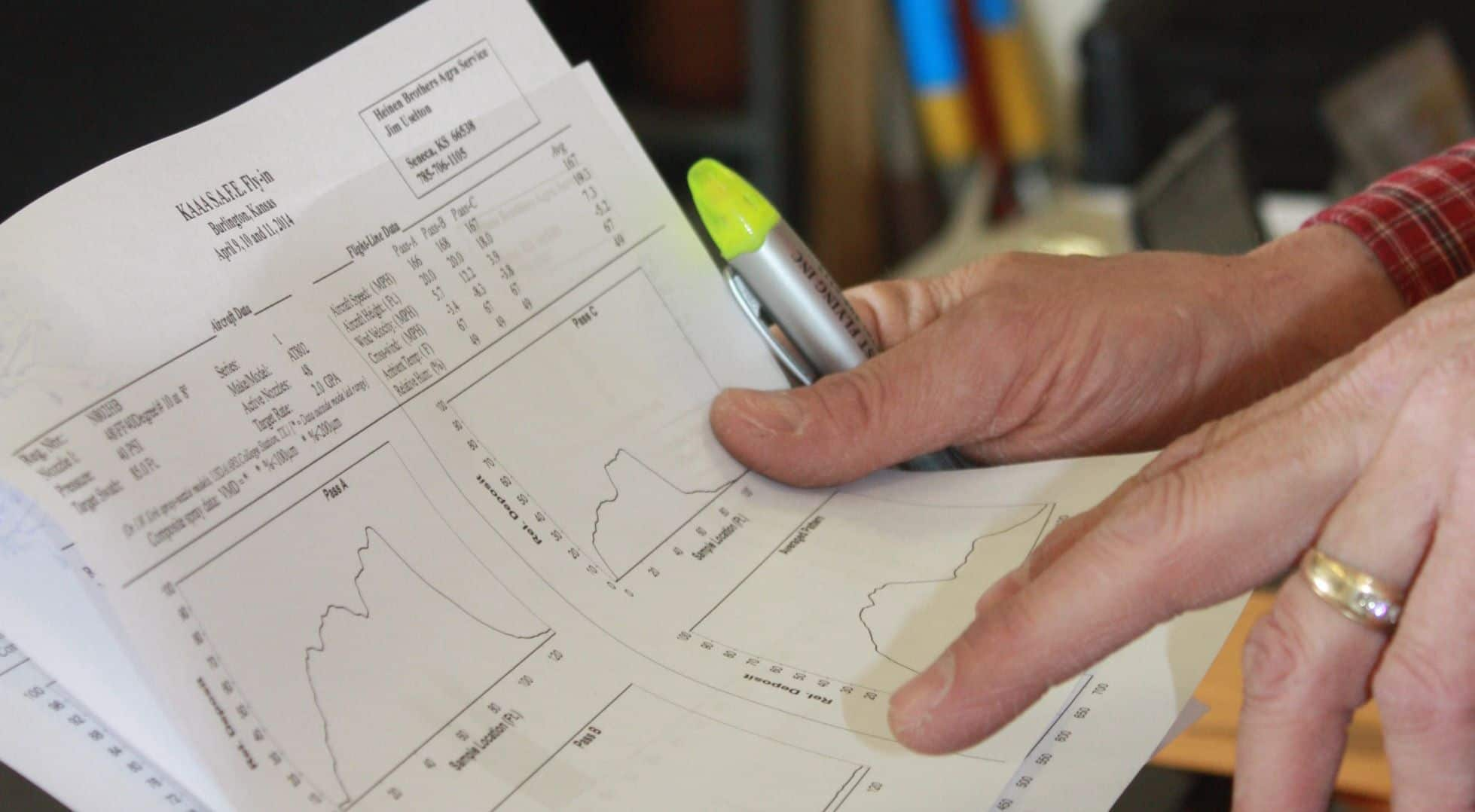 Checking-Graphs